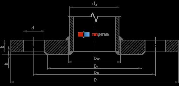 Пример: как выглядит чертеж фланца по гост 12820-80.